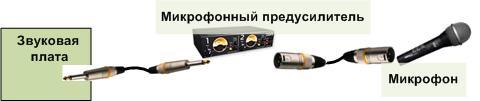 Микрофонный усилитель